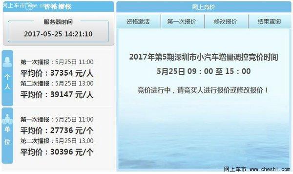 2017深圳5月竞价个人最低成交价4.23万-图1