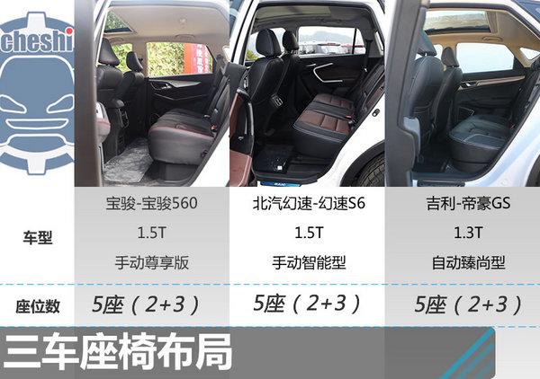 10.58万同价选谁? 宝骏560/幻速S6/帝豪GS-图4