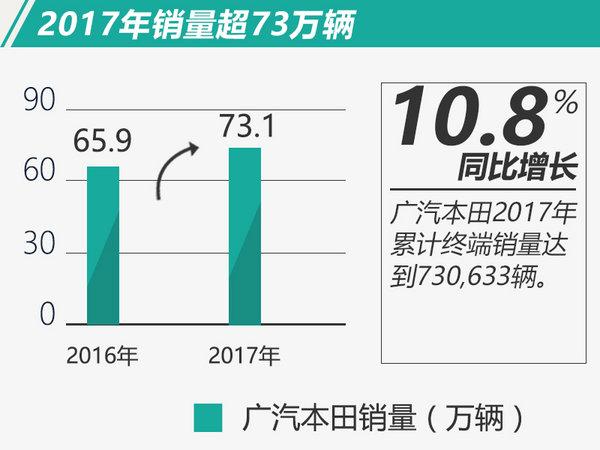 东风出售本田中国全部股份 广汽本田近1亿元收购-图4