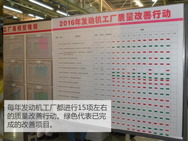 """探访东风乘用车工厂 自主""""芯""""如何制造?-图13"""