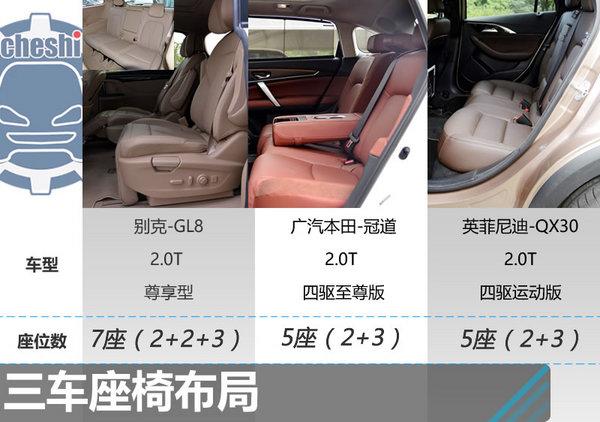 32.98万同价你选谁 GL8/本田冠道/QX30-图4