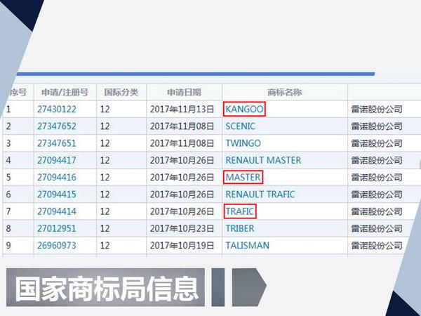 华晨雷诺国产新车计划提前揭秘 将推3款商用车-图3