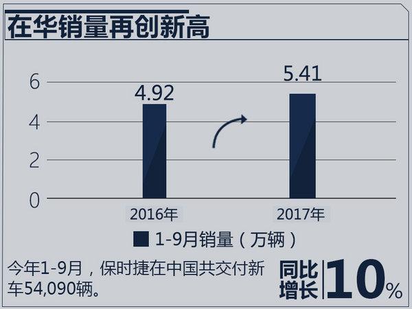 保时捷1-9月在华销量大增10% 将引入全新卡宴-图1