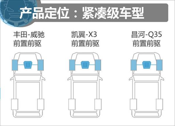 8.68万该选谁 丰田威驰/凯翼X3/昌河Q35-图1