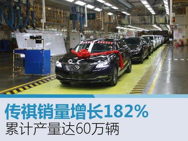 传祺销量增长182% 累计产量达60万辆-图1