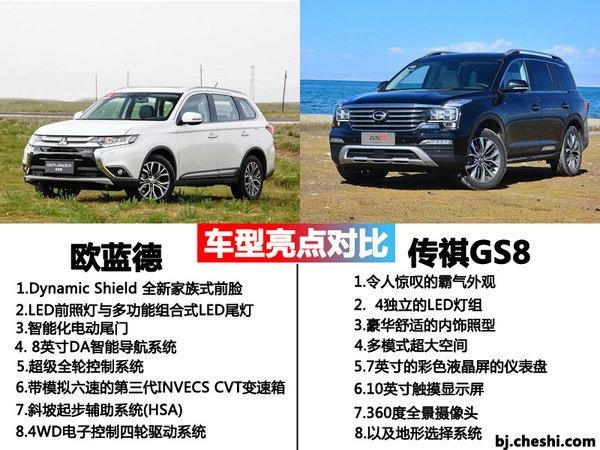 2047 广汽三菱欧蓝德 对比 广汽传祺GS8-图3