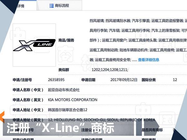 起亚将在华推全新微型跨界车 不到五万就能买?-图2