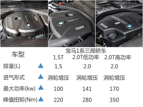 竞争奥迪A3 宝马国产1系三厢版今日发布-图5