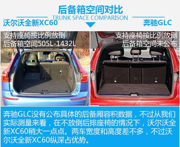 先进科技大空间 沃尔沃全新XC60对比奔驰GLC-图5