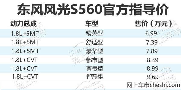 东风风光S560全新SUV上市 售6.99-9.69万元-图1