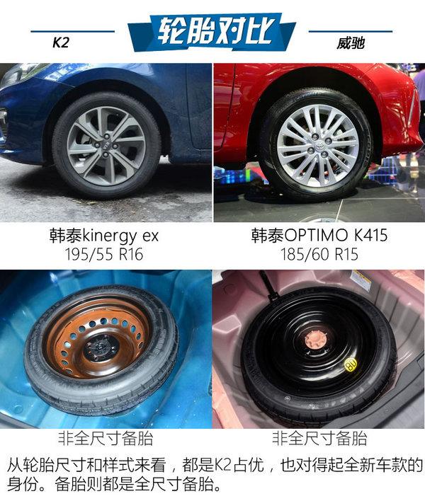 韩式整容对日式美颜 起亚K2对比丰田威驰-图8