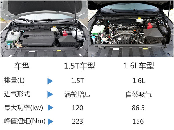 B级轿车海马M6-今日上市 预计6万元起售-图6