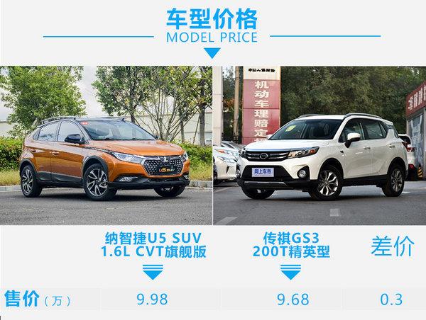 10万元性价比之选 纳智捷U5 SUV对比广汽传祺GS3-图2
