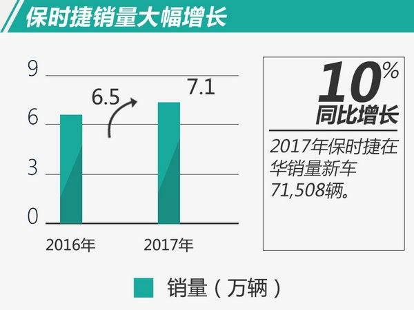 连续9年双位数增长!保时捷2017在华销量涨10%-图1