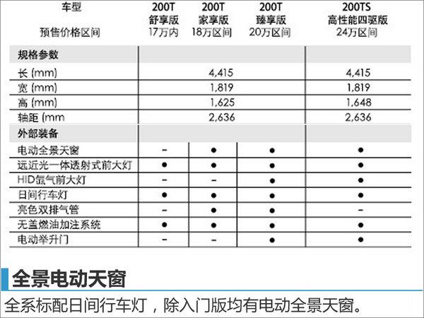 Jeep全新指南者配置首曝光 12月28日上市-图2