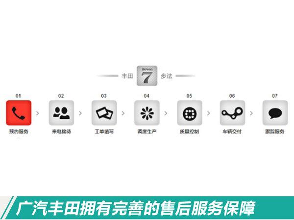 广汽丰田2017超额完成销量目标 将启动SUV攻势-图1