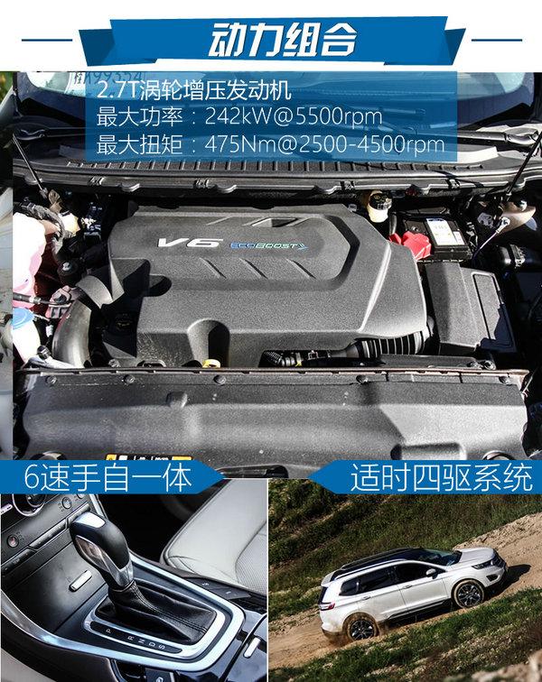 深藏不露的动力 福特锐界V6旗舰版试驾-图1