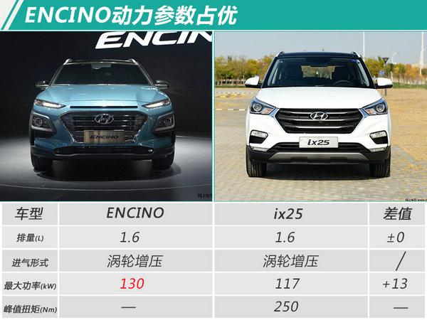 北京现代ENCINO新SUV已投产 百公里加速7.7s-图6