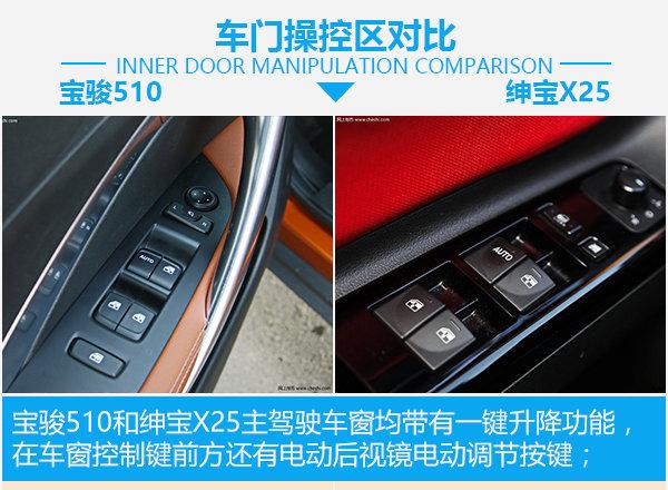 小价钱 大梦想 宝骏510对比北汽绅宝X25-图4