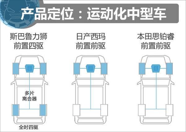 25万元运动化中型车怎么选 力狮/西玛/思铂睿-图5