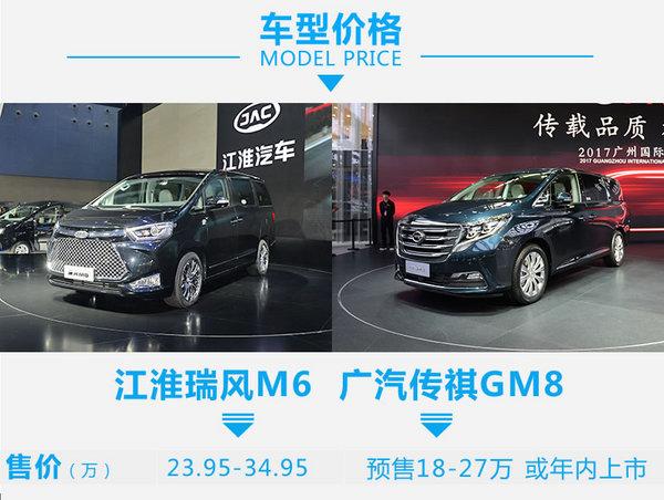 MPV新车硬碰硬 江淮瑞风M6对比广汽传祺GM8-图2