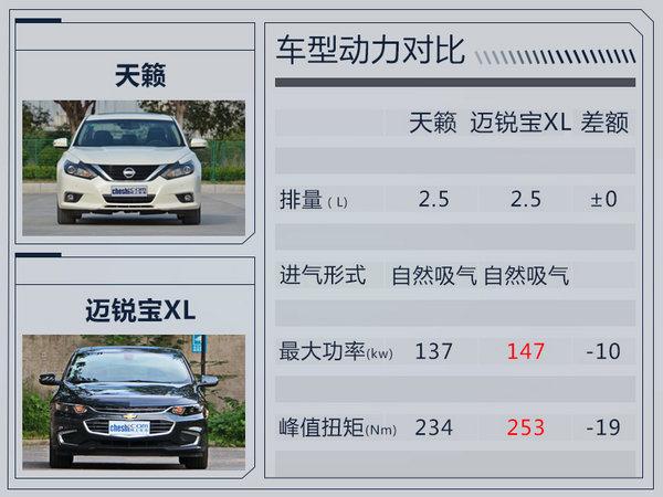 日产全新一代天籁曝光 外观升级/竞争迈锐宝XL-图5