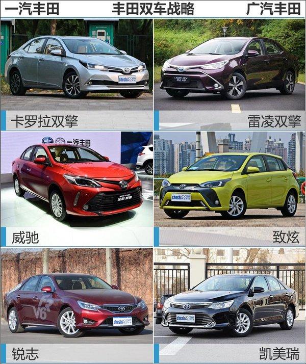 一汽丰田将推首款国产MPV 搭1.2T发动机-图3