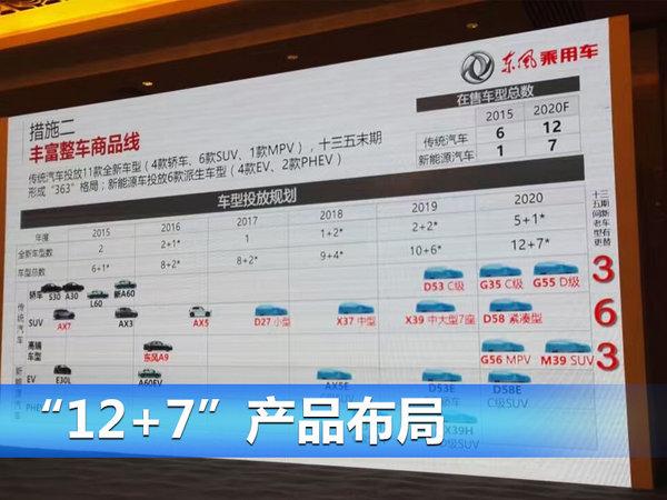东风风神十三五推7款发动机 1.0T今年投产-图3