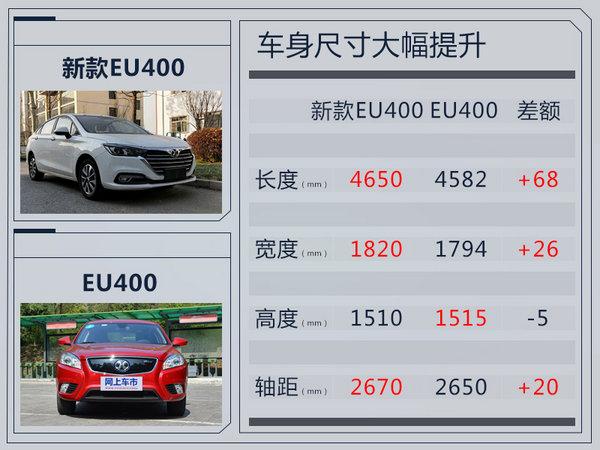 北汽EU400将改款上市 尺寸升级/外观变化大-图2
