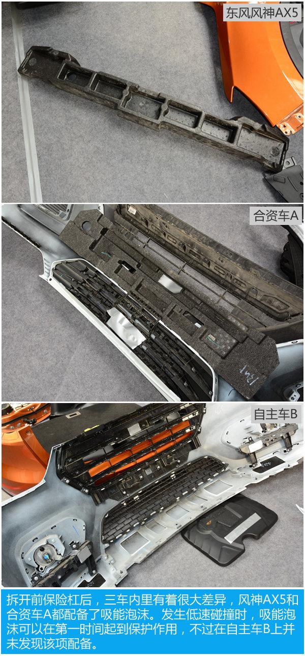 拆出来的实力派 东风风神AX5三车对拆大PK-图2