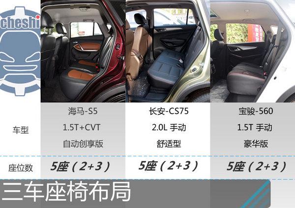 海马S5/长安CS75/宝骏560 同级车型你买谁-图9