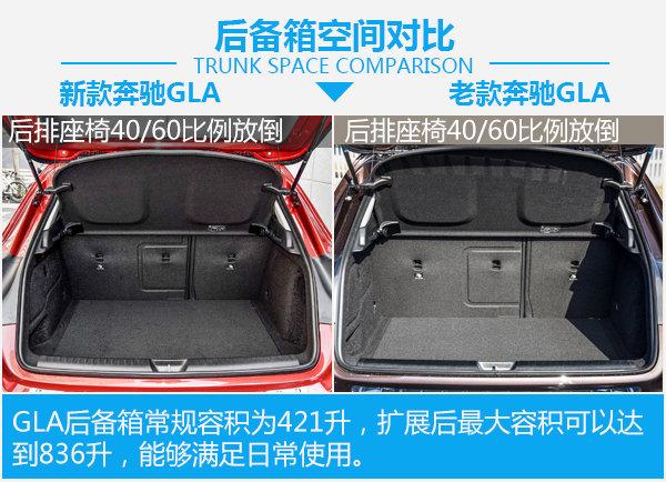 要时尚还是实惠?北京奔驰GLA新老车型对比-图4
