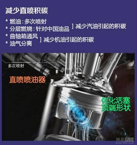 再聊丰田1.2T涡轮增压发动机-图6