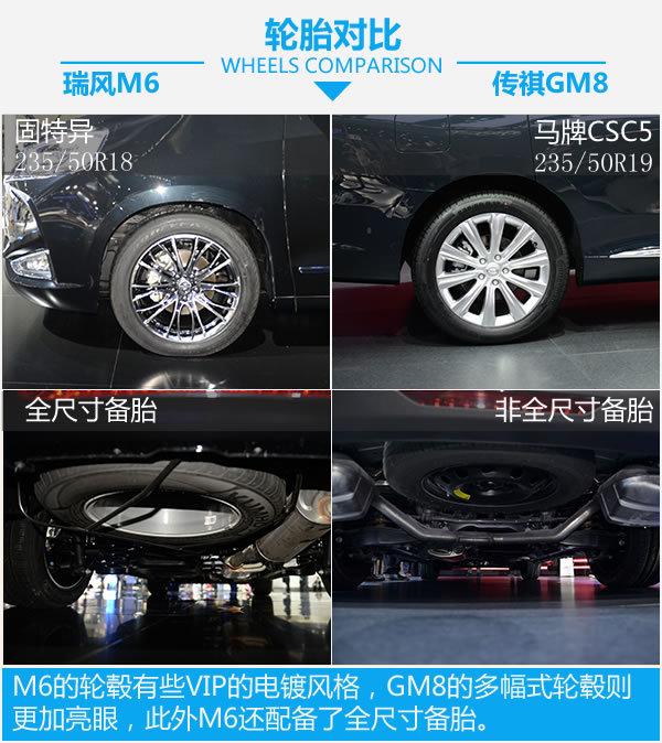 MPV新车硬碰硬 江淮瑞风M6对比广汽传祺GM8-图6