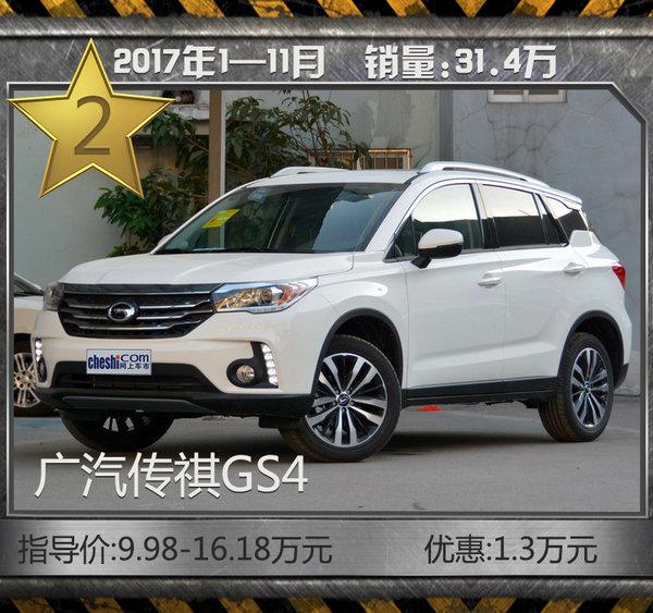 最热销10款SUV车型! 11月清仓大甩卖/最高7折-图5