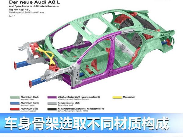 奥迪正式发布新一代A8 明年将引入加长车型-图2