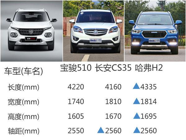 宝骏全新小型SUV实车曝光 内饰酷似宝马-图3