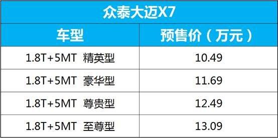 预售10.49万元起  大迈X7到店接受预定-图1