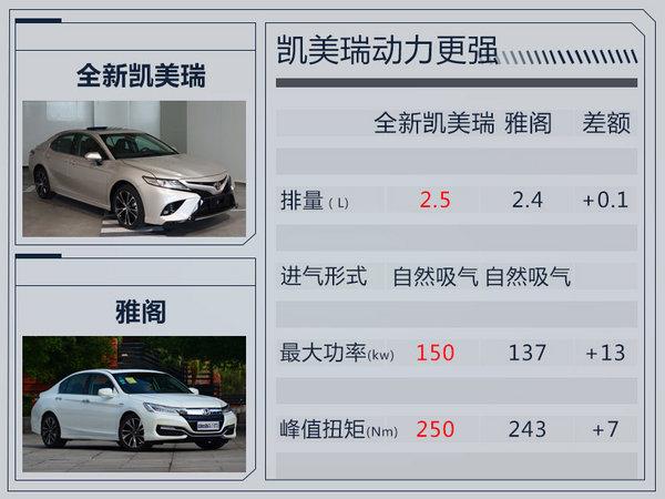 日系三大车企 两个月10款新车-图18
