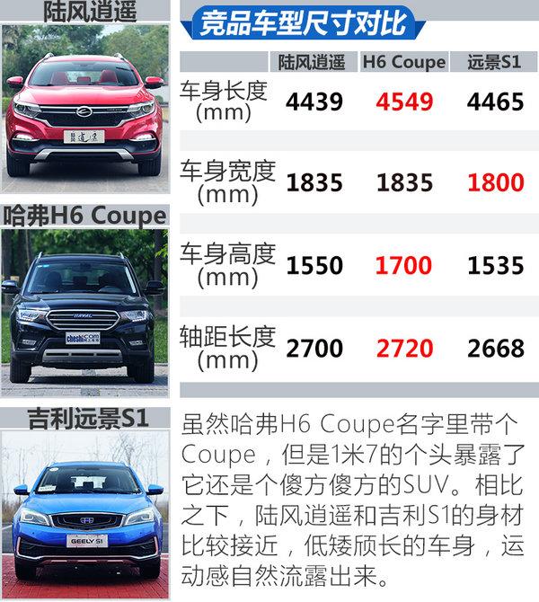 8万块就能买轿跑SUV 陆风逍遥1.5GTDI怎么样?-图4