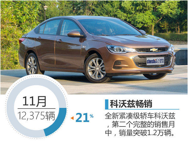 雪佛兰11月在华销量近6万辆 轿车为主力-图3