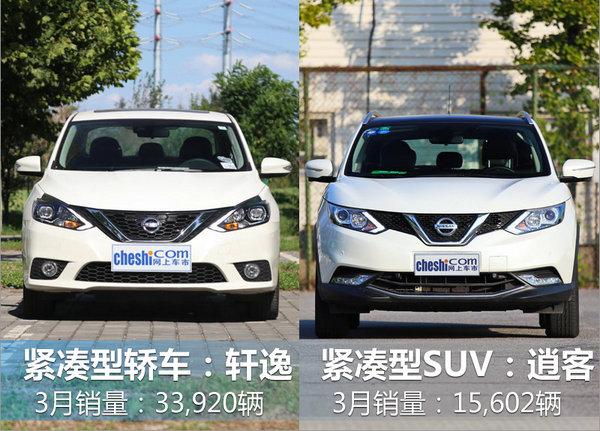 东风日产一季度销量超22万 推2款新SUV-图3