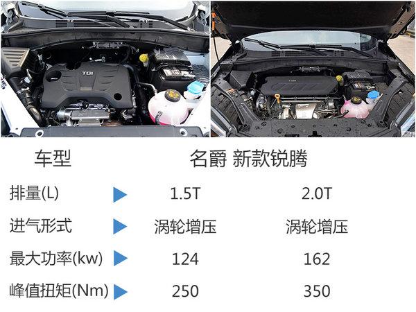 本月19日上市 名爵锐腾SUV设计大幅调整-图6