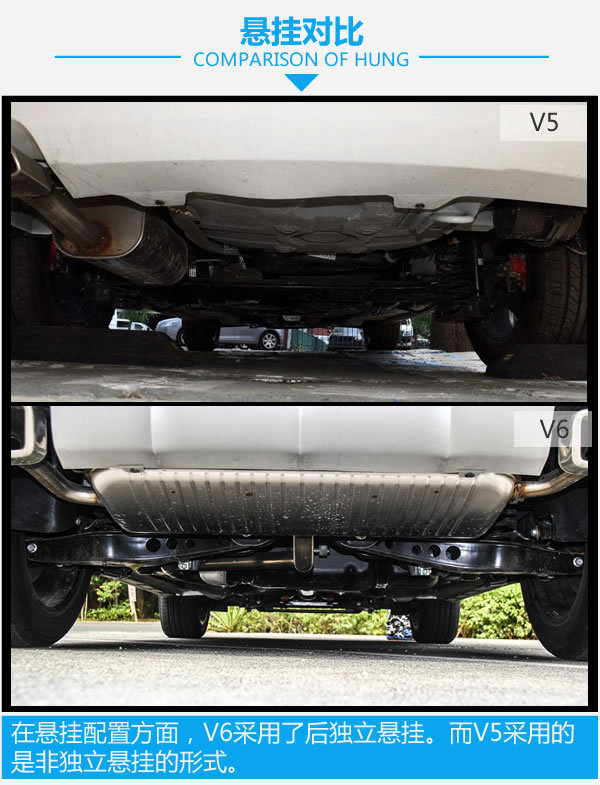 宝马的亲兄弟也能如此实惠 中华V5对比中华V6-图7