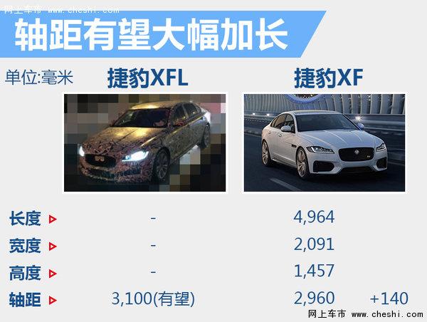 奔驰E级等六款新车将加长 北京车展亮相-图12