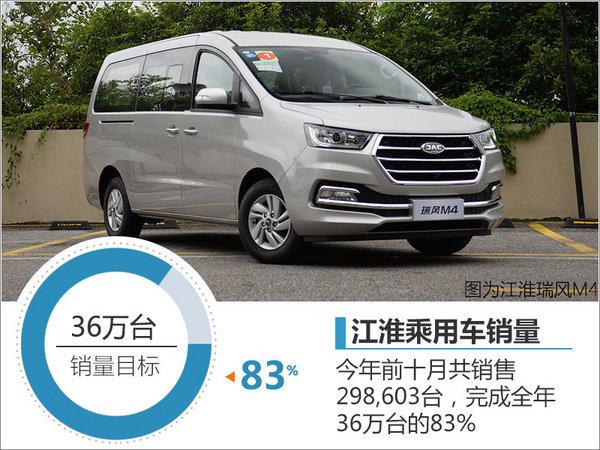 江淮接近销量目标 高端轿车本月将上市-图2