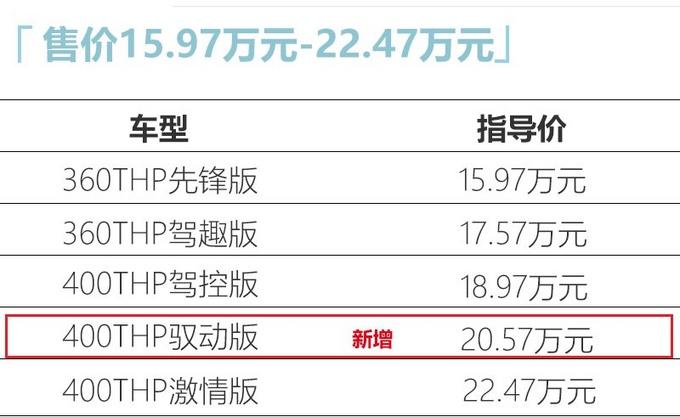 2021款标致508L上市  新增驭动版  15.97万起售-图1