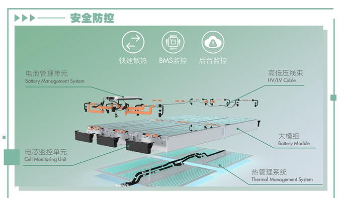 不到20万买续航620km电动车荣威R ER6给你答案-图11