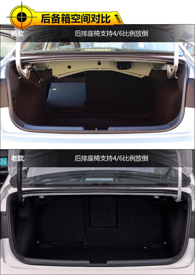 轴距加长80mm还配全景天窗 全新速腾新在哪里-图3