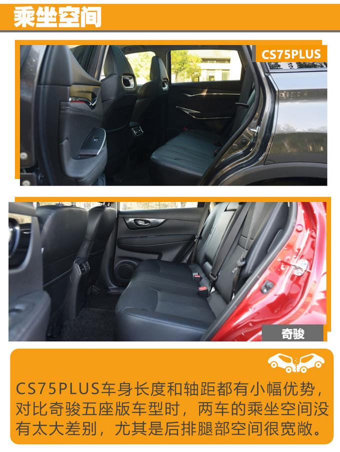 两款标杆SUV间的较量 CS75PLUS和奇骏怎么选-图10